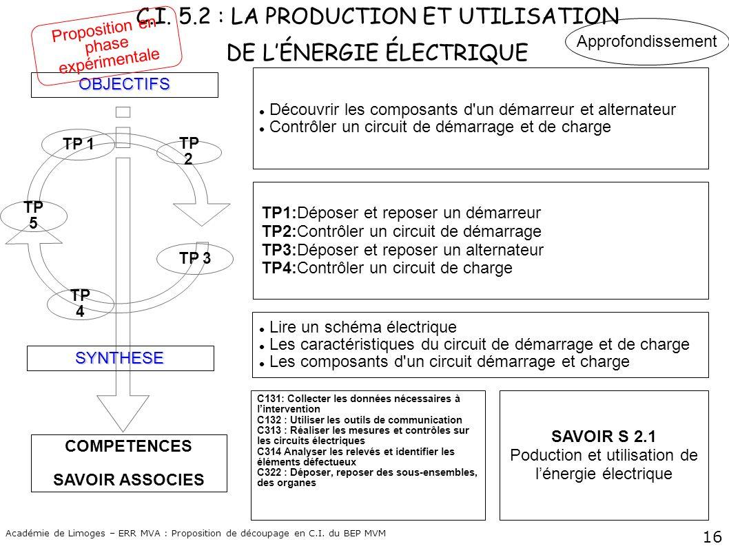 16 Académie de Limoges – ERR MVA : Proposition de découpage en C.I. du BEP MVM C.I. 5.2 : LA PRODUCTION ET UTILISATION DE LÉNERGIE ÉLECTRIQUE COMPETEN