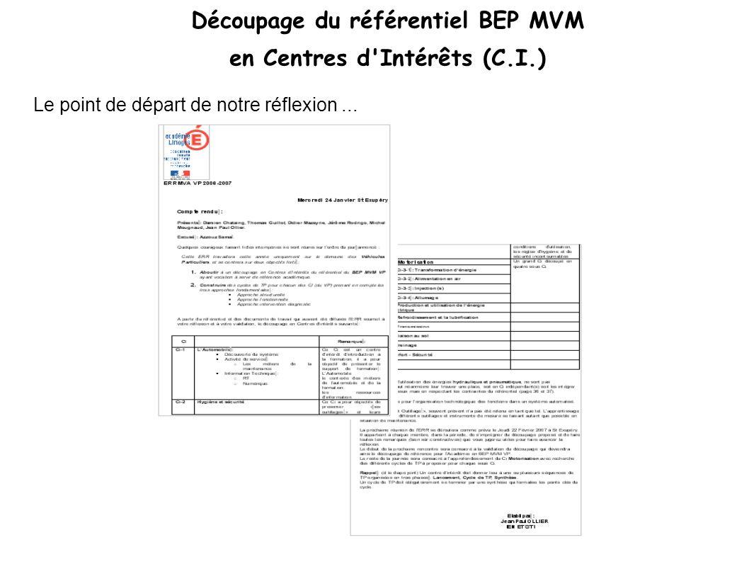 Découpage du référentiel BEP MVM en Centres d'Intérêts (C.I.) Le point de départ de notre réflexion...
