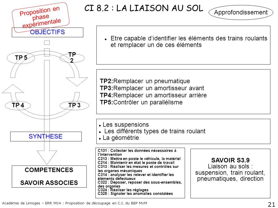 21 Académie de Limoges – ERR MVA : Proposition de découpage en C.I. du BEP MVM CI 8.2 : LA LIAISON AU SOL COMPETENCES SAVOIR ASSOCIES OBJECTIFS SYNTHE