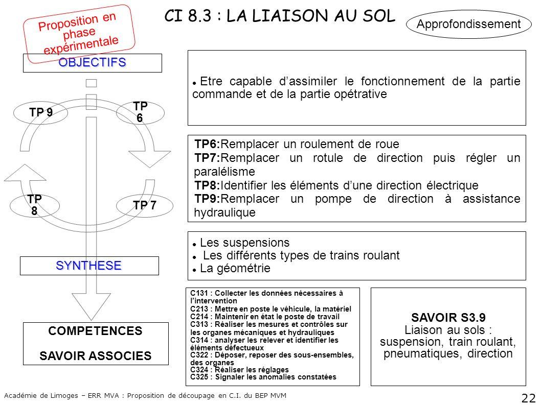 22 Académie de Limoges – ERR MVA : Proposition de découpage en C.I. du BEP MVM CI 8.3 : LA LIAISON AU SOL COMPETENCES SAVOIR ASSOCIES OBJECTIFS SYNTHE