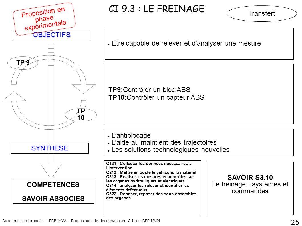 25 Académie de Limoges – ERR MVA : Proposition de découpage en C.I. du BEP MVM CI 9.3 : LE FREINAGE COMPETENCES SAVOIR ASSOCIES OBJECTIFS SYNTHESE TP