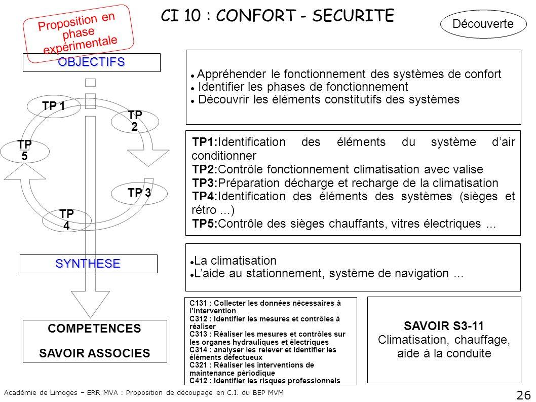 26 Académie de Limoges – ERR MVA : Proposition de découpage en C.I. du BEP MVM CI 10 : CONFORT - SECURITE COMPETENCES SAVOIR ASSOCIES OBJECTIFS SYNTHE