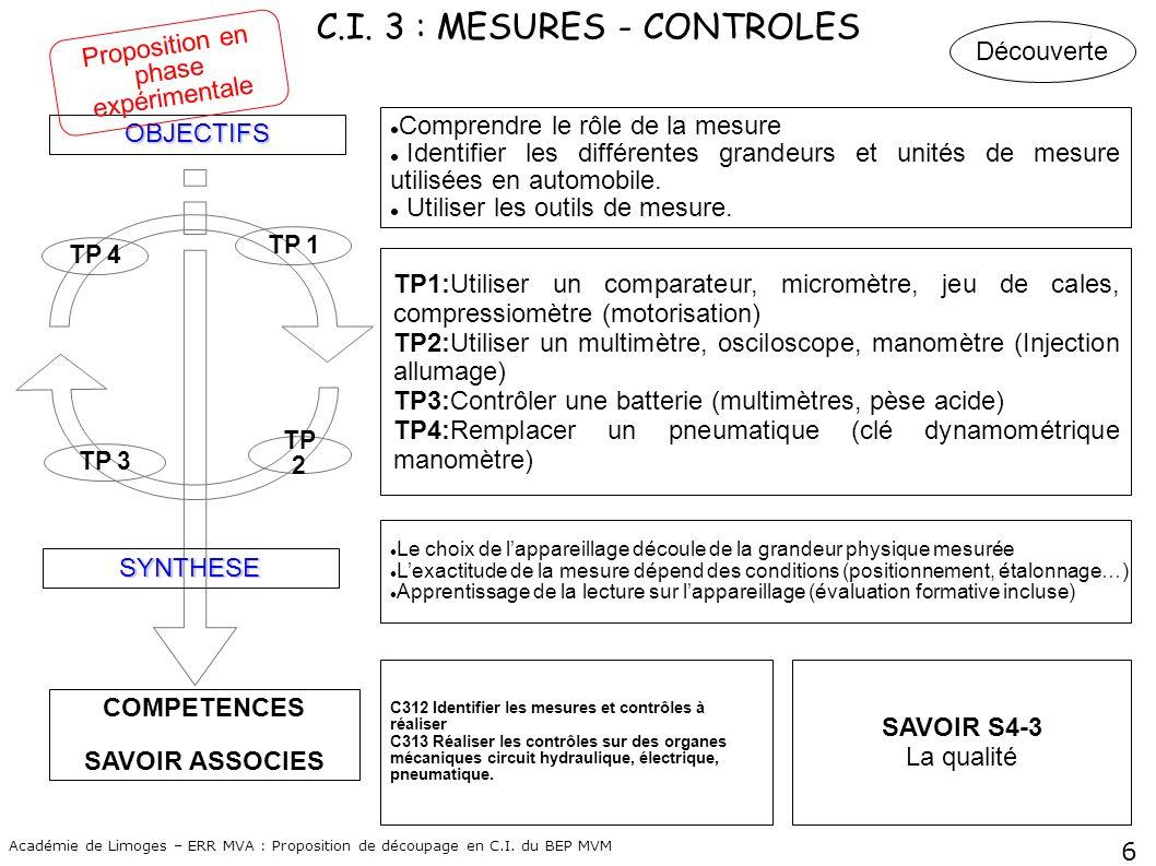 6 Académie de Limoges – ERR MVA : Proposition de découpage en C.I. du BEP MVM C.I. 3 : MESURES - CONTROLES COMPETENCES SAVOIR ASSOCIES OBJECTIFS SYNTH