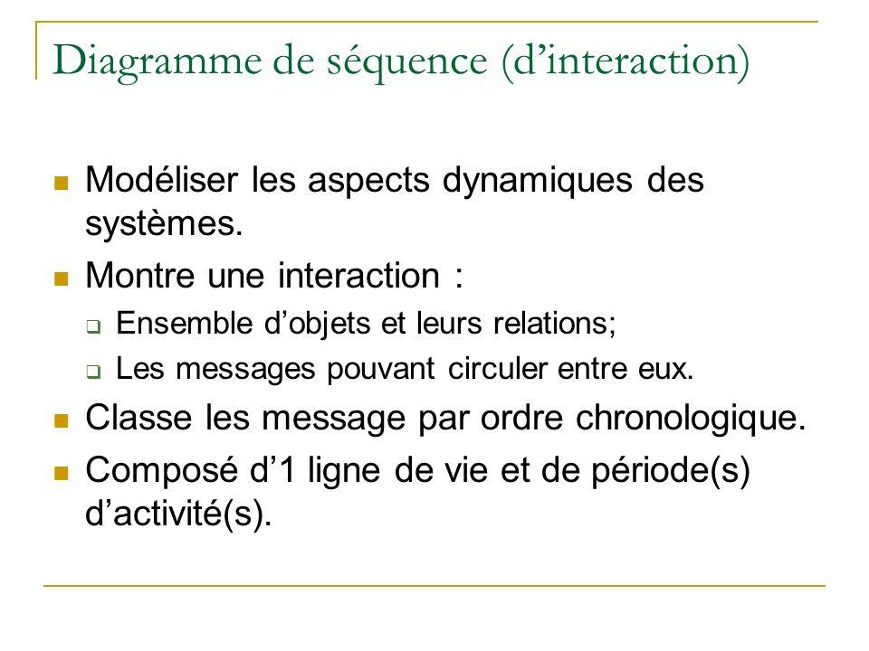 Diagramme de séquence (dinteraction) Modéliser les aspects dynamiques des systèmes. Montre une interaction : Ensemble dobjets et leurs relations; Les