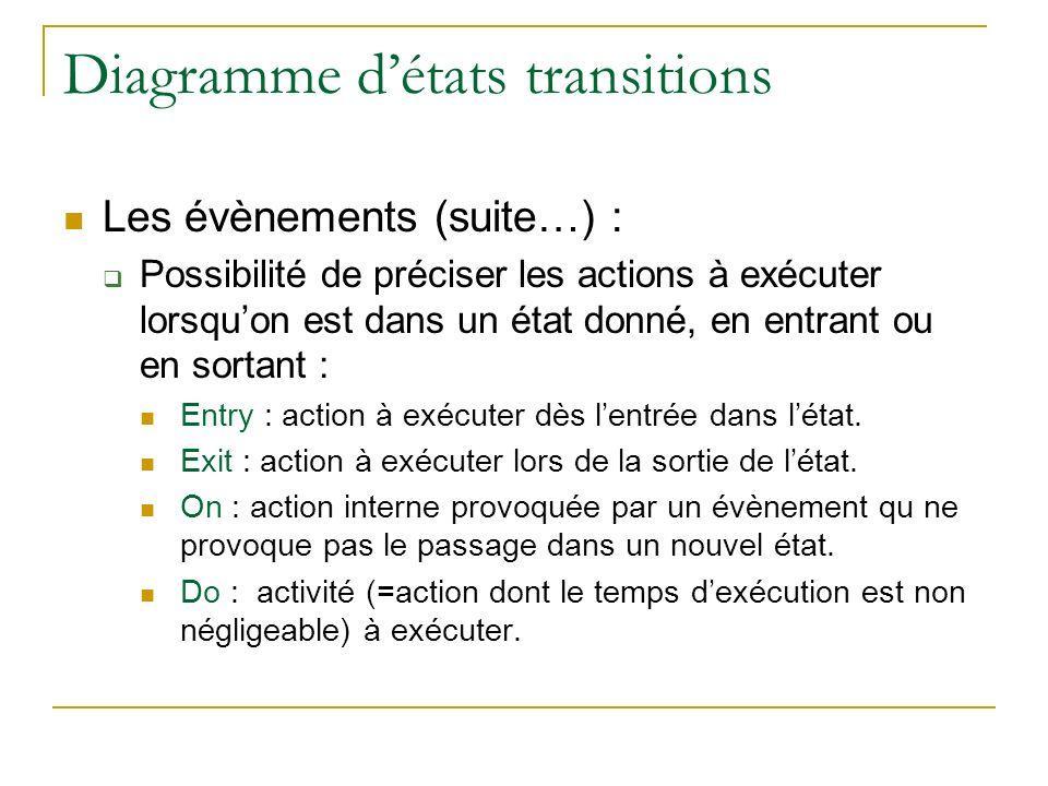 Diagramme détats transitions Les évènements (suite…) : Possibilité de préciser les actions à exécuter lorsquon est dans un état donné, en entrant ou e
