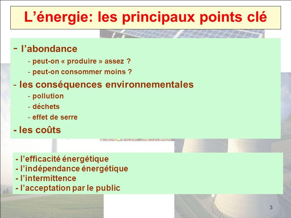 Lénergie: les principaux points clé - labondance - peut-on « produire » assez ? - peut-on consommer moins ? - les conséquences environnementales - pol