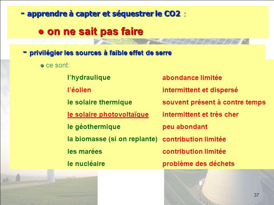 - apprendre à capter et séquestrer le CO2 : on ne sait pas faire on ne sait pas faire - privilégier les sources à faible effet de serre ce sont: lhydr