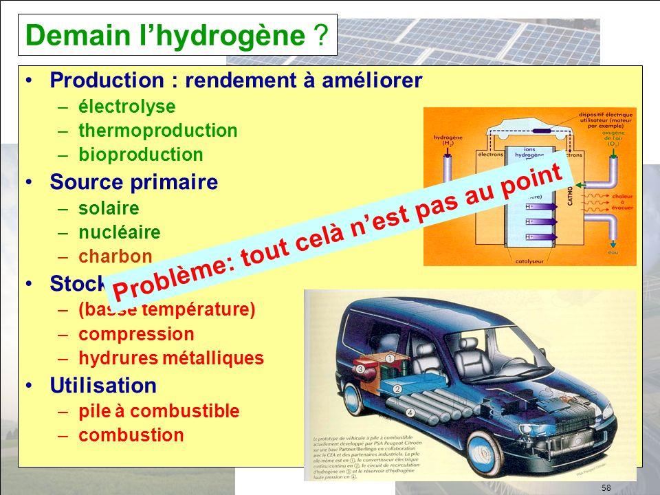 Demain lhydrogène ? Production : rendement à améliorer –électrolyse –thermoproduction –bioproduction Source primaire –solaire –nucléaire –charbon Stoc