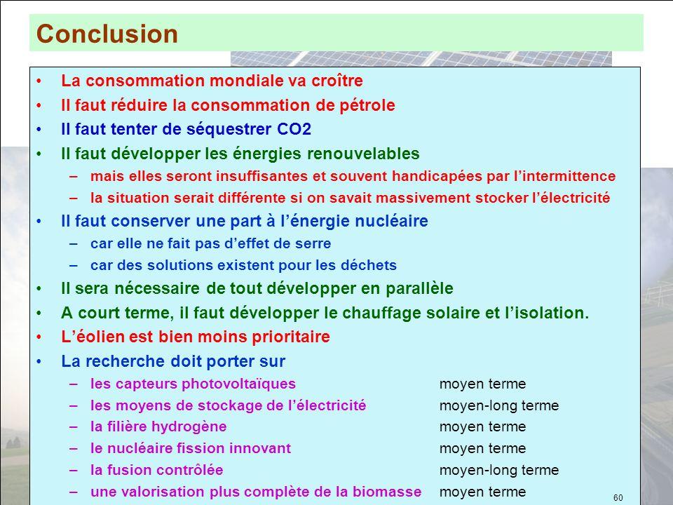 Conclusion La consommation mondiale va croître Il faut réduire la consommation de pétrole Il faut tenter de séquestrer CO2 Il faut développer les éner