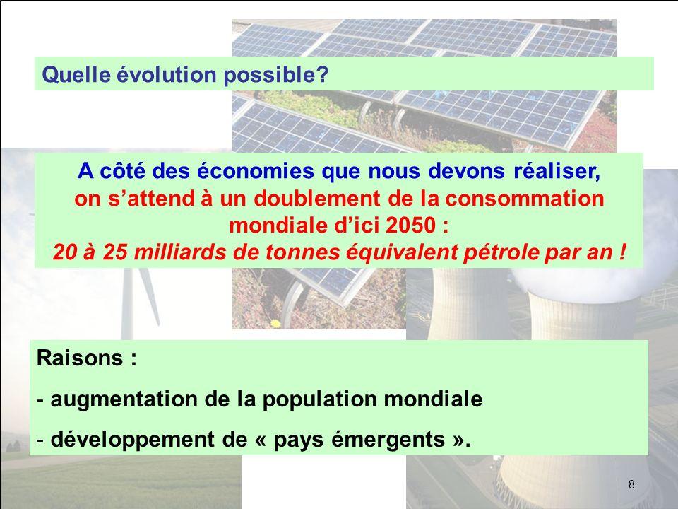 Quelle évolution possible? A côté des économies que nous devons réaliser, on sattend à un doublement de la consommation mondiale dici 2050 : 20 à 25 m