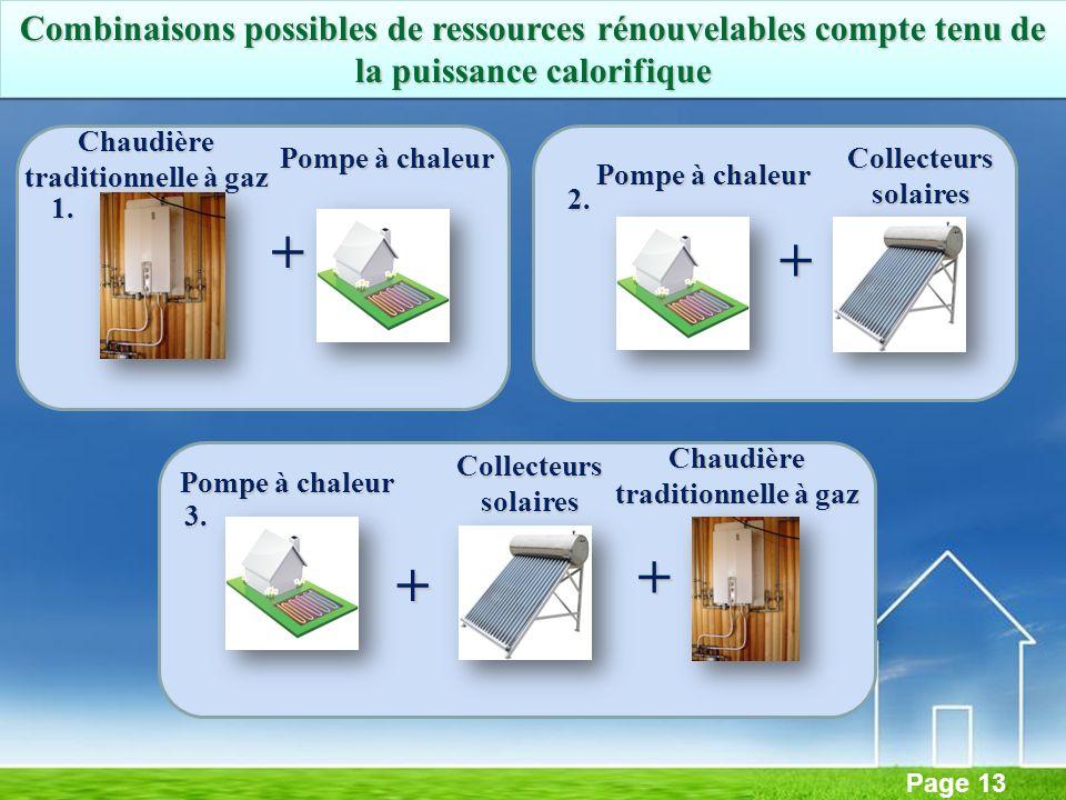 Page 13 + Chaudière traditionnelle à gaz 1. 2. Pompe à chaleur Collecteurssolaires + 3. Collecteurssolaires Chaudière traditionnelle à gaz + + Combina