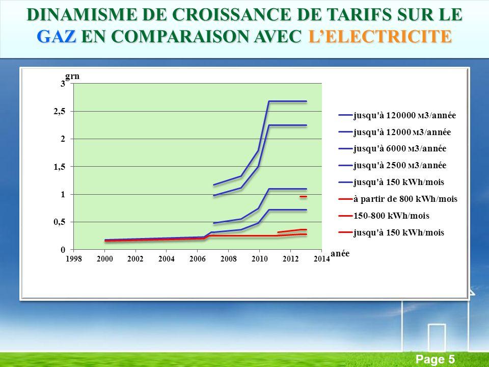 Page 5 DINAMISME DE CROISSANCE DE TARIFS SUR LE GAZ EN COMPARAISON AVEC LELECTRICITE