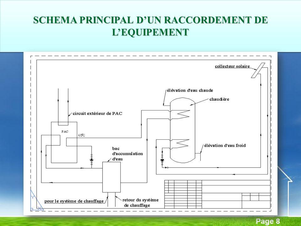 Page 8 SCHEMA PRINCIPAL DUN RACCORDEMENT DE LEQUIPEMENT