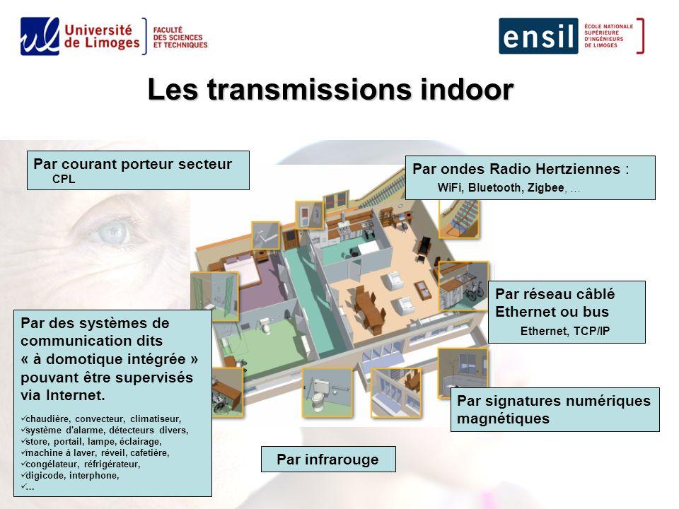 Les transmissions indoor Par ondes Radio Hertziennes : WiFi, Bluetooth, Zigbee, … Par infrarouge Par courant porteur secteur CPL Par réseau câblé Ethe