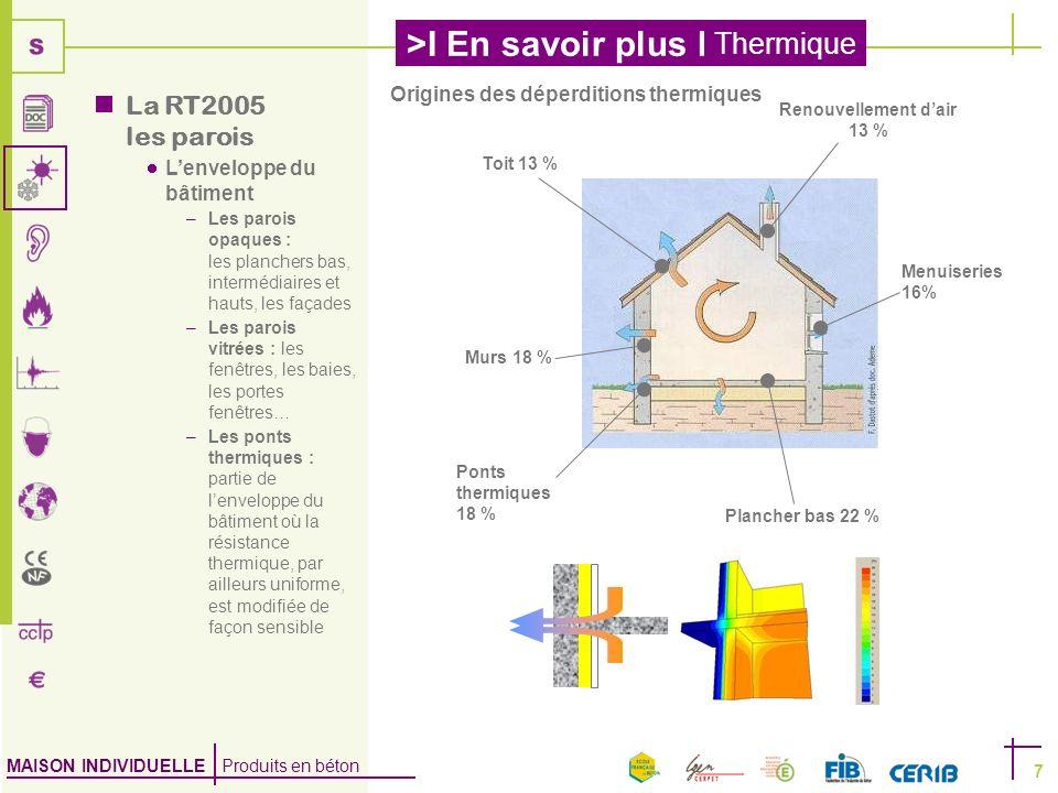 MAISON INDIVIDUELLE Produits en béton >I En savoir plus I Thermique 7 Murs 18 % Ponts thermiques 18 % Plancher bas 22 % Toit 13 % Renouvellement dair