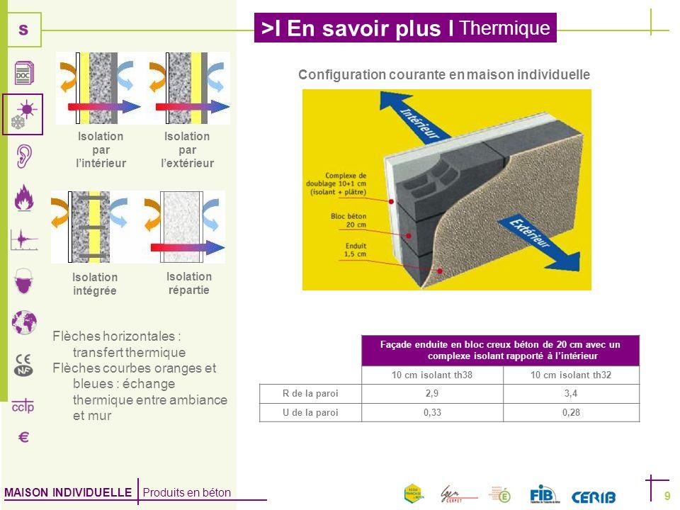 MAISON INDIVIDUELLE Produits en béton >I En savoir plus I Thermique 9 Façade enduite en bloc creux béton de 20 cm avec un complexe isolant rapporté à