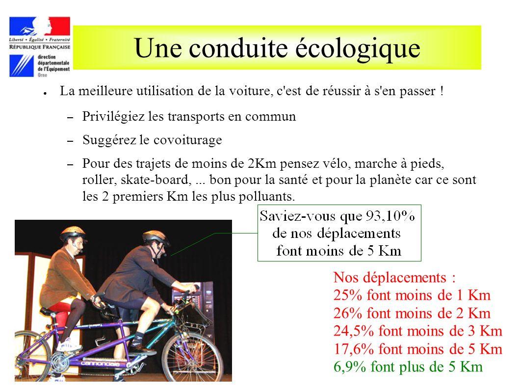Une conduite écologique La meilleure utilisation de la voiture, c'est de réussir à s'en passer ! – Privilégiez les transports en commun – Suggérez le