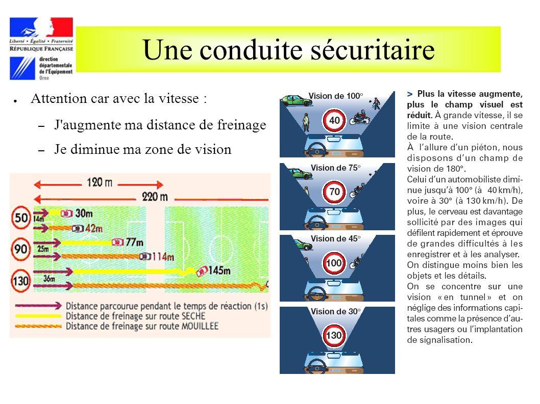 Une conduite sécuritaire Attention car avec la vitesse : – J'augmente ma distance de freinage – Je diminue ma zone de vision