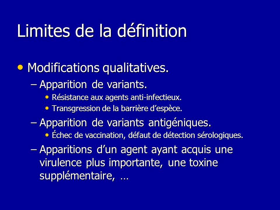 Limites de la définition Modifications qualitatives. Modifications qualitatives. –Apparition de variants. Résistance aux agents anti-infectieux. Résis
