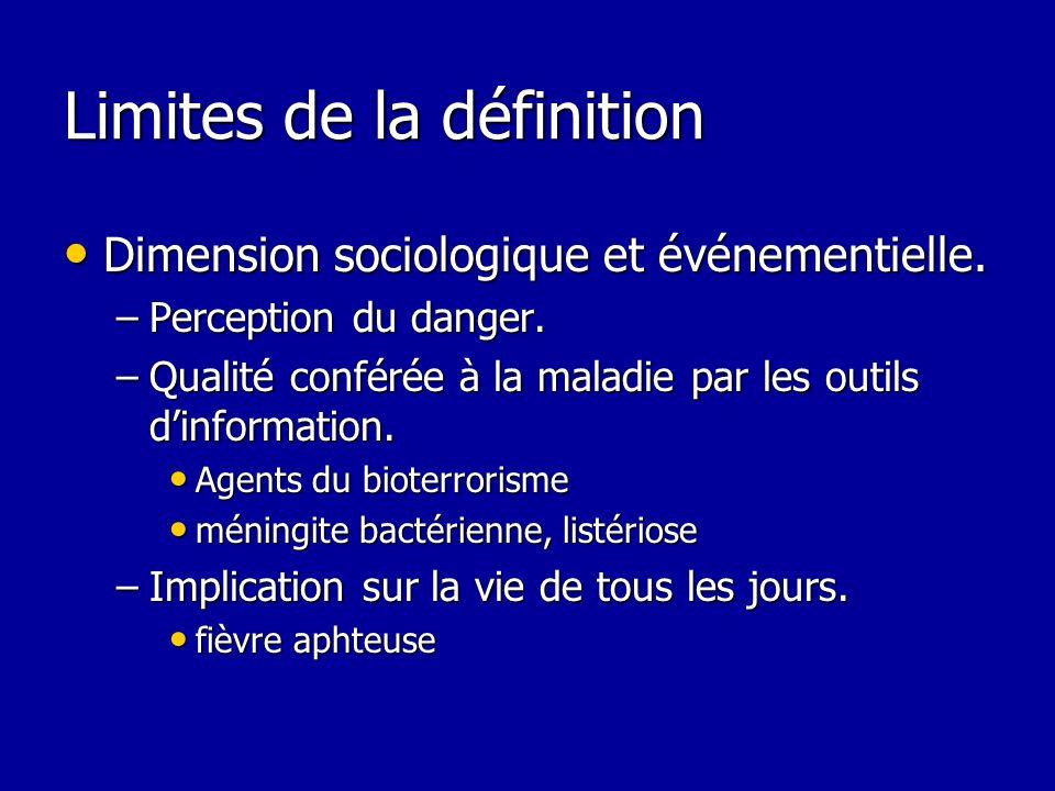 Limites de la définition Dimension sociologique et événementielle. Dimension sociologique et événementielle. –Perception du danger. –Qualité conférée