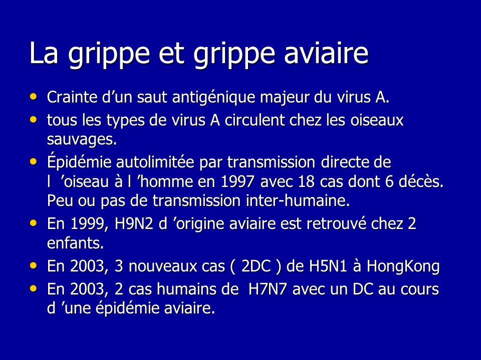 La grippe et grippe aviaire Crainte dun saut antigénique majeur du virus A. Crainte dun saut antigénique majeur du virus A. tous les types de virus A