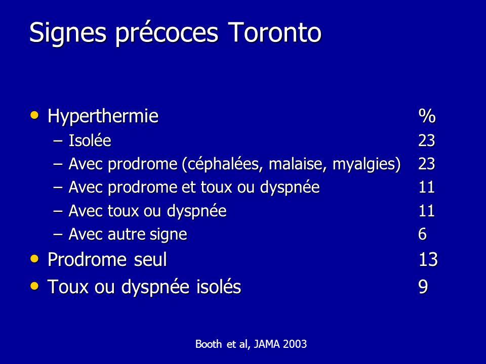 Signes précoces Toronto Hyperthermie % Hyperthermie % –Isolée23 –Avec prodrome (céphalées, malaise, myalgies)23 –Avec prodrome et toux ou dyspnée11 –A