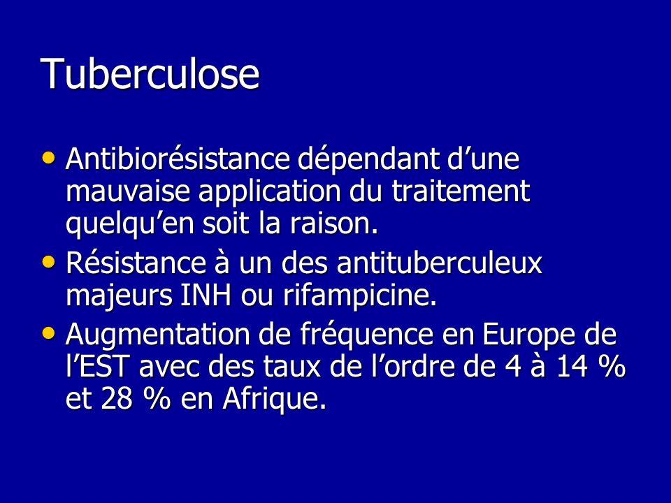 Tuberculose Antibiorésistance dépendant dune mauvaise application du traitement quelquen soit la raison. Antibiorésistance dépendant dune mauvaise app