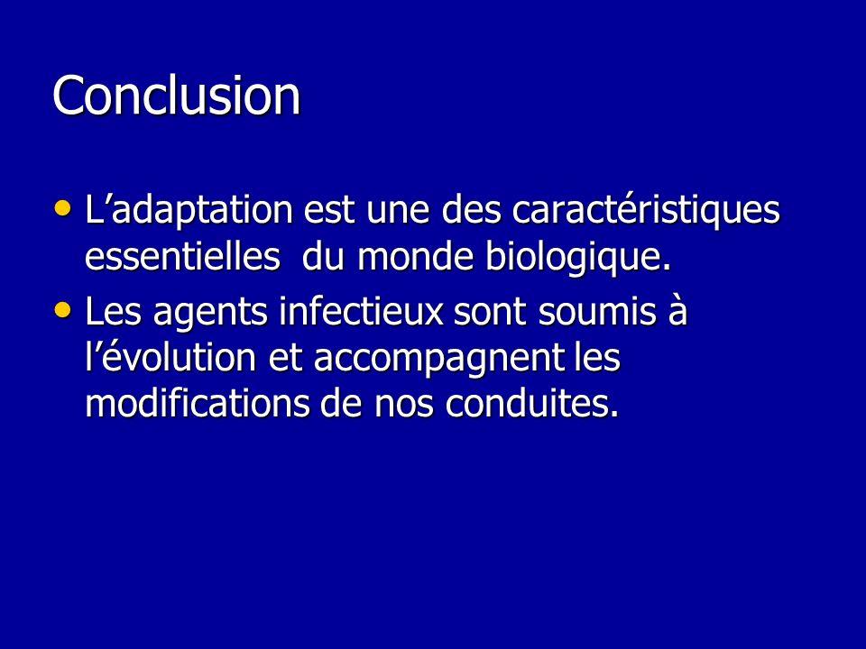 Conclusion Ladaptation est une des caractéristiques essentielles du monde biologique. Ladaptation est une des caractéristiques essentielles du monde b