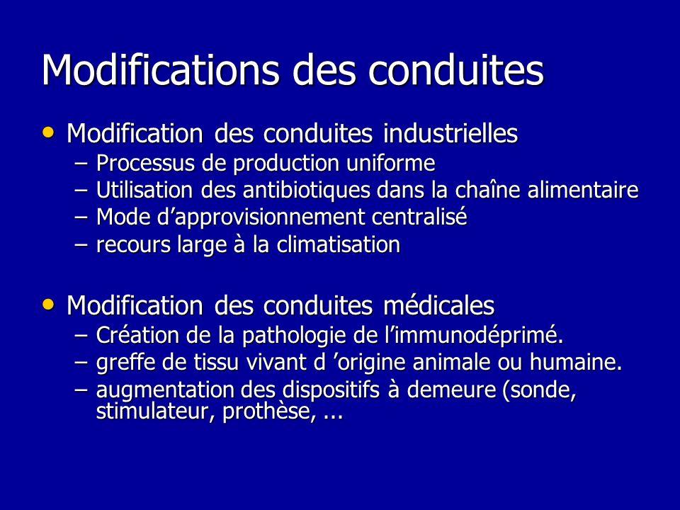Modifications des conduites Modification des conduites industrielles Modification des conduites industrielles –Processus de production uniforme –Utili