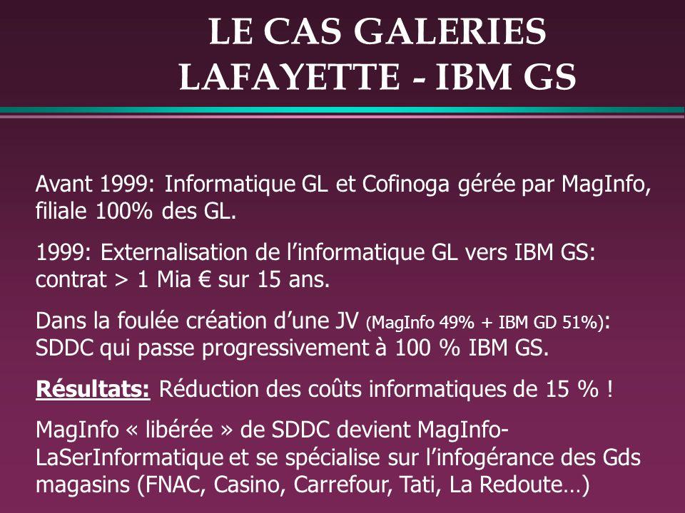 MARKETING DES SERVICES LE CAS GALERIES LAFAYETTE - IBM Global Services