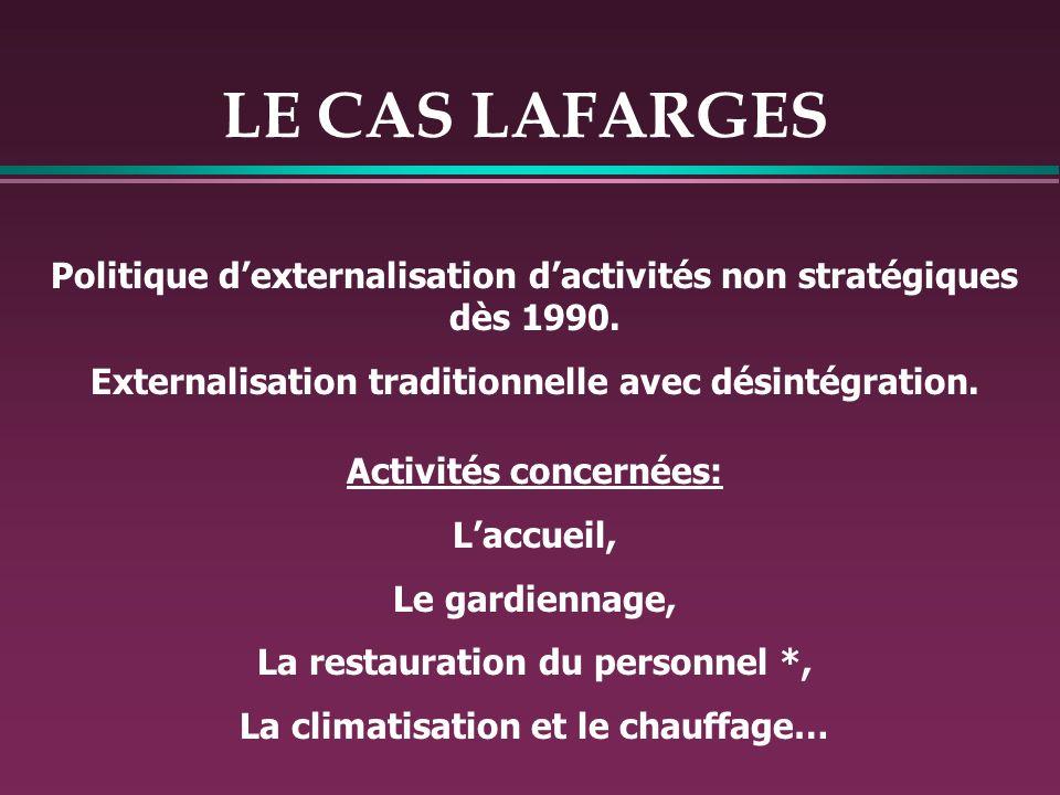 MARKETING DES SERVICES LE CAS LAFARGES