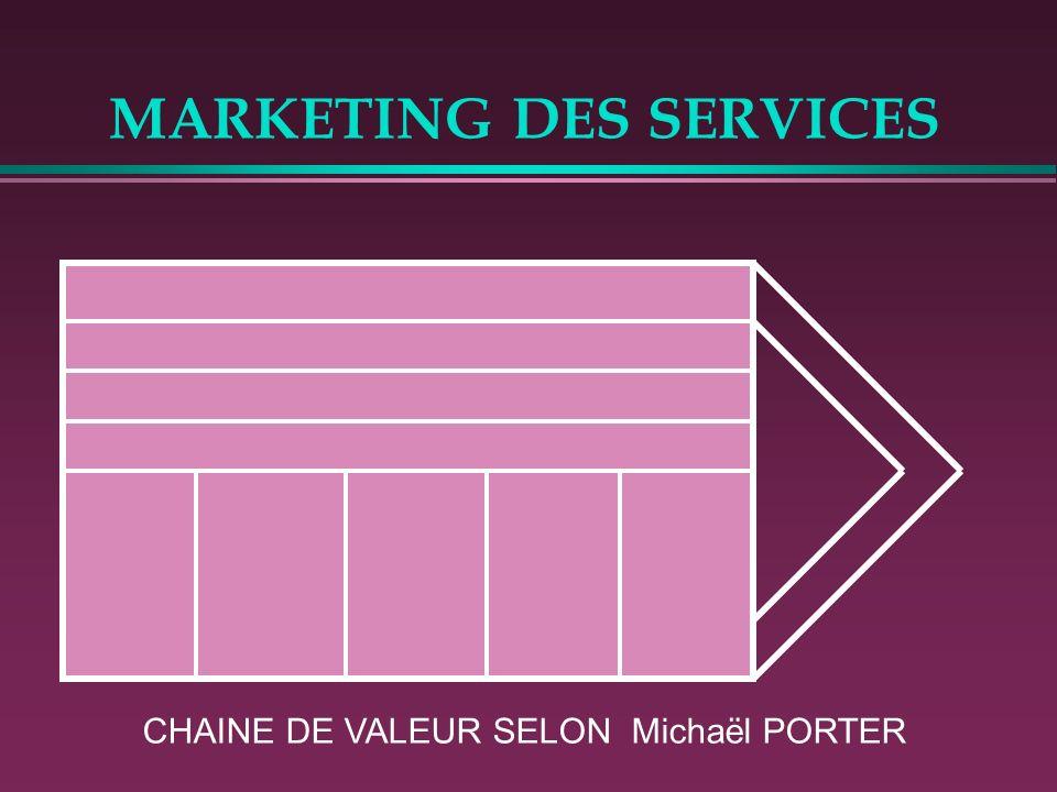 MARKETING DES SERVICES Le paroxysme du couple externalisation/services serait lentreprise virtuelle où toutes les composantes de la chaîne de valeur d
