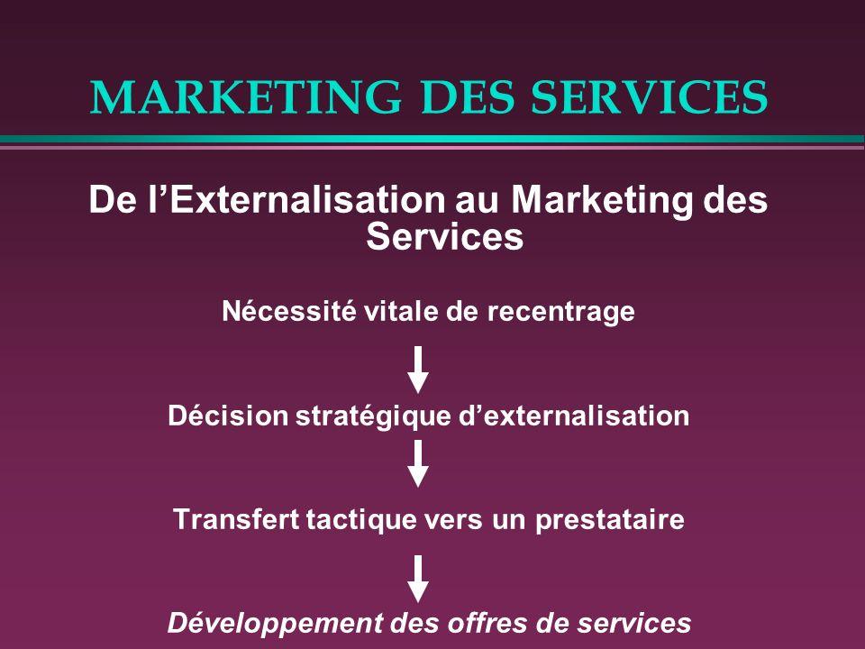 MARKETING DES SERVICES LE CAS BENETTON