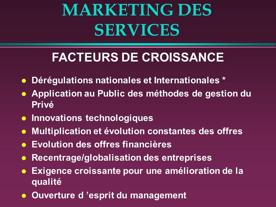 MARKETING DES SERVICES De lExternalisation au Marketing des Services Nécessité vitale de recentrage Décision stratégique dexternalisation Transfert ta