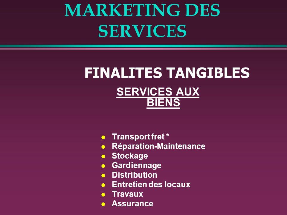 MARKETING DES SERVICES Les 2 grandes finalités du service en B to B: Finalité tangible: Services aux biens Finalité intangible: Services aux actifs