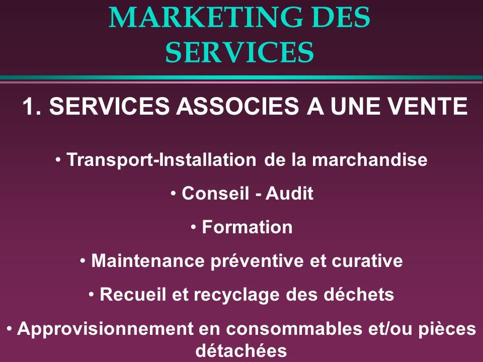 MARKETING DES SERVICES 3 grandes formes de service: (idem services aux particuliers) 1. Service associé à une vente 2. Service intégré à un ensemble d