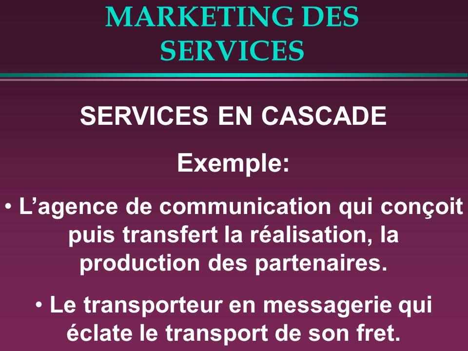 MARKETING DES SERVICES 2. SERVICES EN CASCADE Une suite de services se déroule en cascade. Un service de tête entraîne les autres