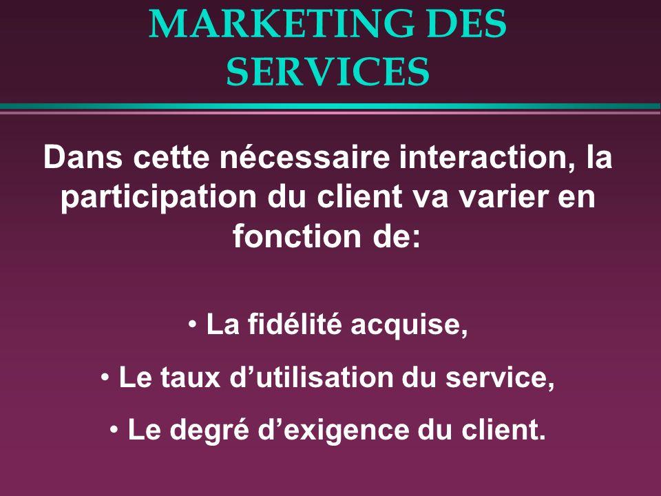 MARKETING DES SERVICES La participation client Le résultat et la perception de la qualité dépendent du niveau d interaction client/prestataire