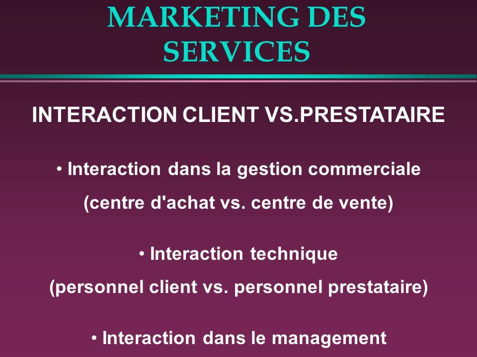 MARKETING DES SERVICES Dans cette nécessaire interaction, la participation du client va varier en fonction de: La fidélité acquise, Le taux dutilisati