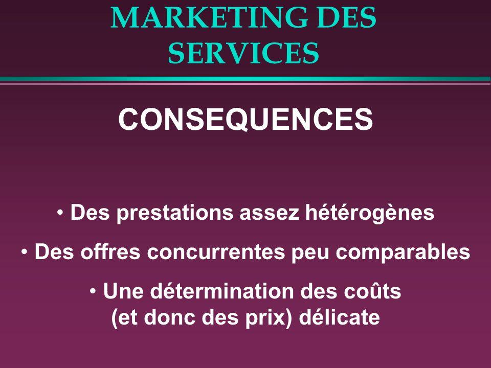 MARKETING DES SERVICES INTERACTION CLIENT VS.PRESTATAIRE Interaction dans la gestion commerciale (centre d'achat vs. centre de vente) Interaction tech