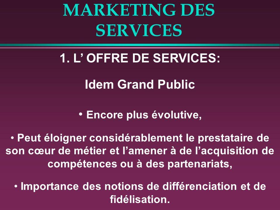 MARKETING DES SERVICES LES DETERMINANTS DE LACTIVITE D UNE SOCIETE DE SERVICES 1. L'Offre 2. L'ajustement Offre vs. Demande 3. L'importance du