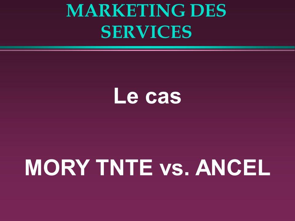 MARKETING DES SERVICES L'OFFRE = Un service de base principal + Des services de base secondaires +/- Des services périphériques