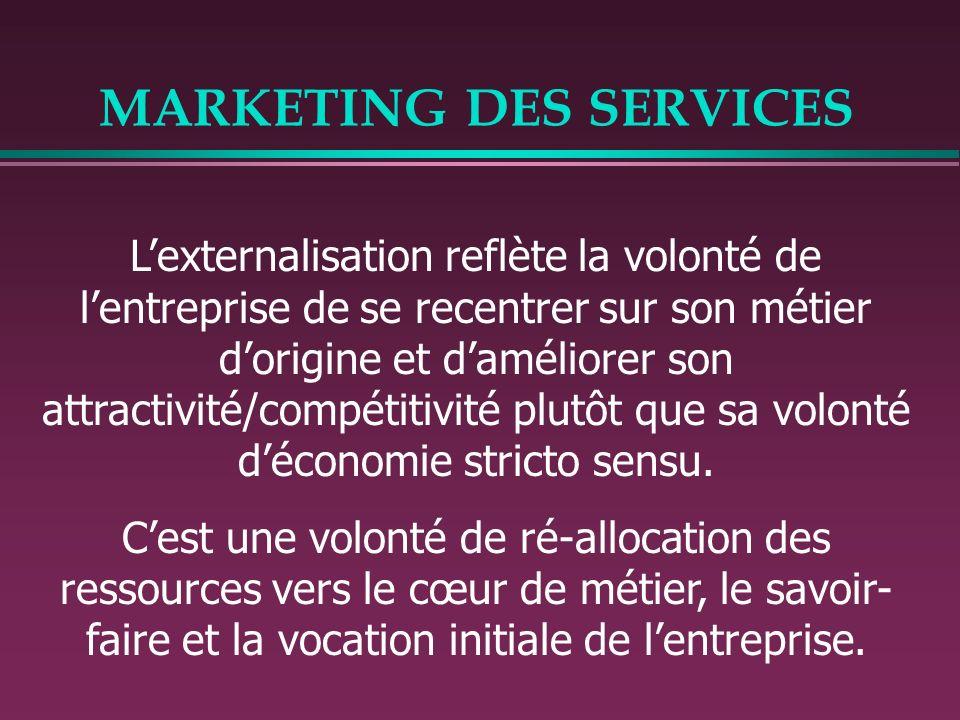 MARKETING DES SERVICES EXTERNALISATION vs. SOUS-TRAITANCE (Essai de définition) Externalisation: exécution et management dune activité par un tiers ex