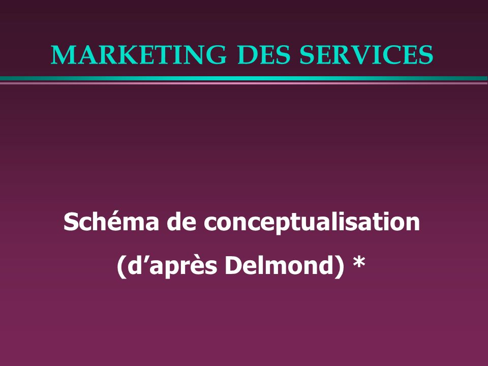MARKETING DES SERVICES Schéma de conceptualisation (daprès Delmond) *