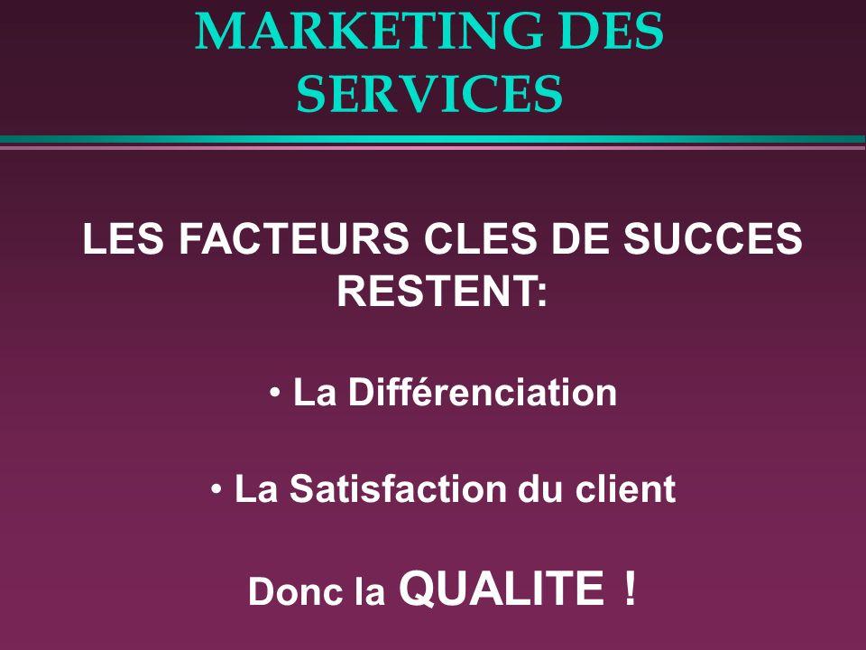 MARKETING DES SERVICES RAPPEL: En Marketing des Services, la communication c est: Un label de garantie de qualité, Un outil de fidélisation, Un vecteu