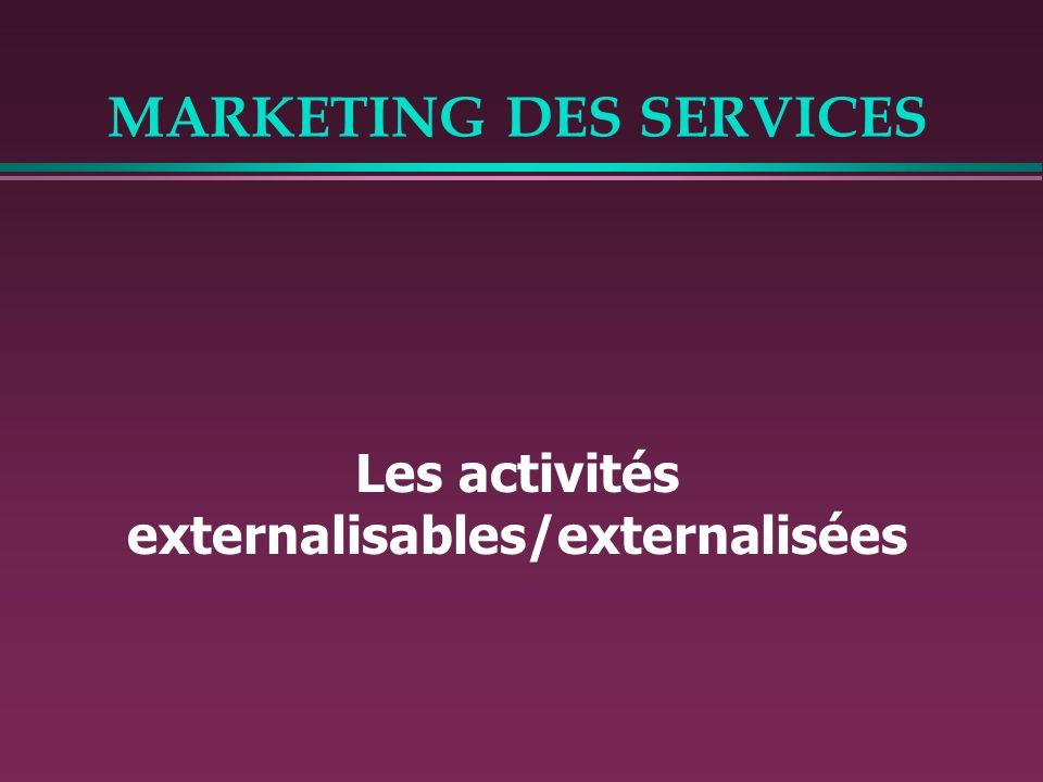 MARKETING DES SERVICES Schéma de conceptualisation (daprès Delmond) *
