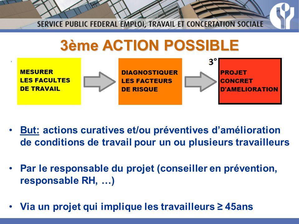 3ème ACTION POSSIBLE But: actions curatives et/ou préventives damélioration de conditions de travail pour un ou plusieurs travailleurs Par le responsa