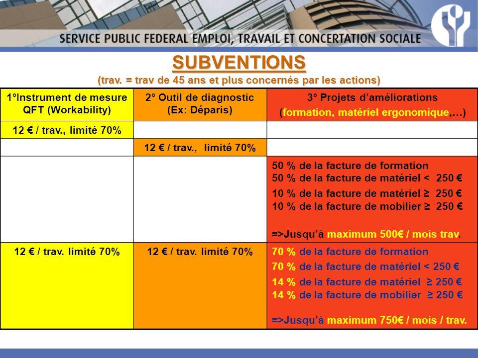 SUBVENTIONS (trav. = trav de 45 ans et plus concernés par les actions) 1°Instrument de mesure QFT (Workability) 2° Outil de diagnostic (Ex: Déparis) 3
