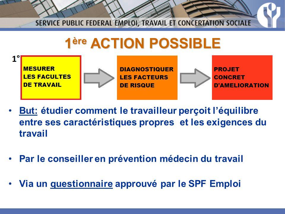 1 ère ACTION POSSIBLE But: étudier comment le travailleur perçoit léquilibre entre ses caractéristiques propres et les exigences du travail Par le con