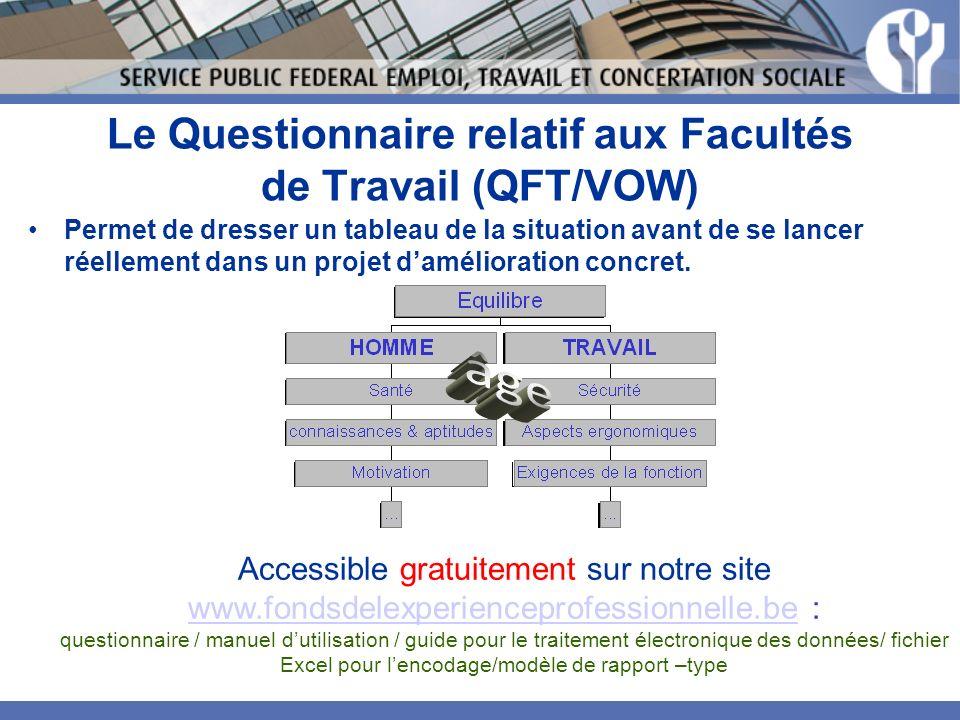 Le Questionnaire relatif aux Facultés de Travail (QFT/VOW) Permet de dresser un tableau de la situation avant de se lancer réellement dans un projet d